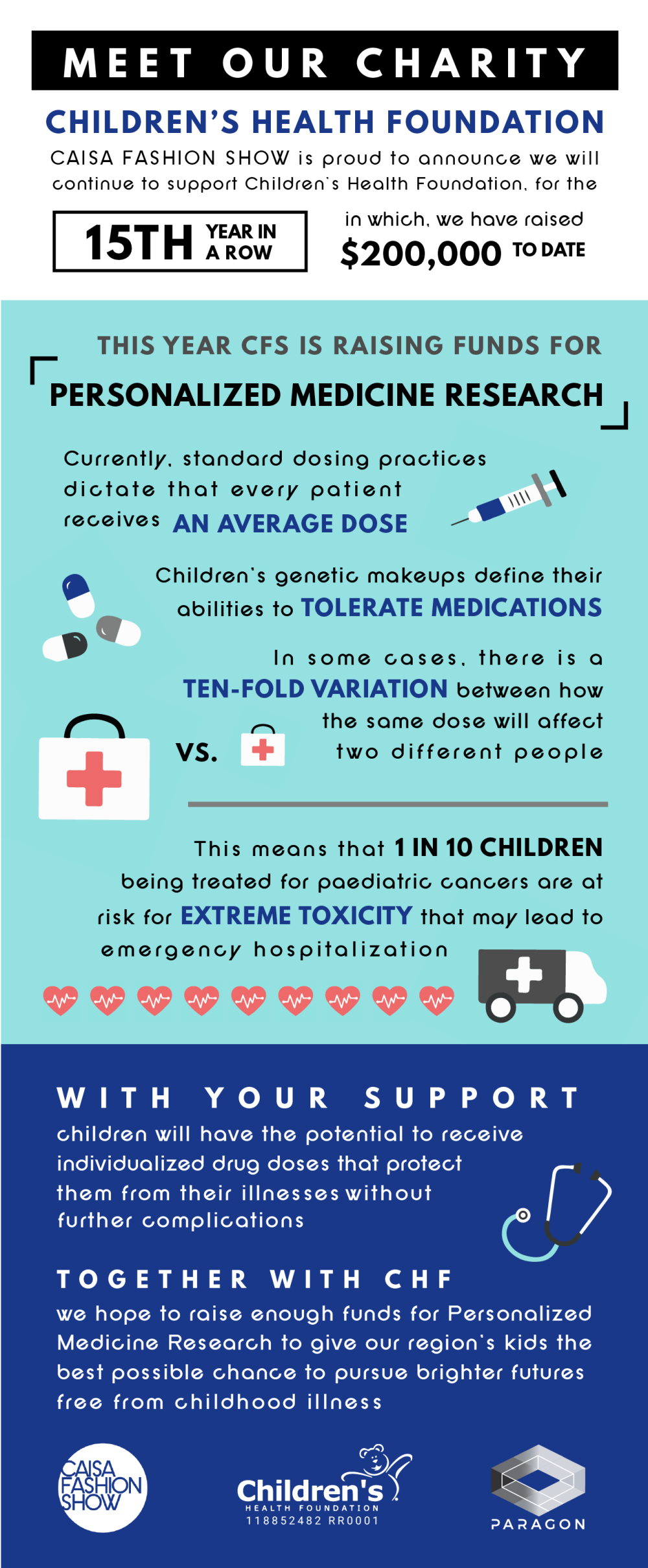 CHF_infographic_2016-01